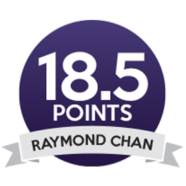Raymond Chan 18.5 Points